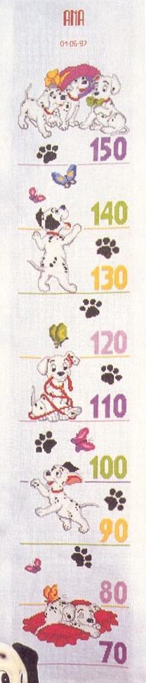 Dalmatian Hight Chart